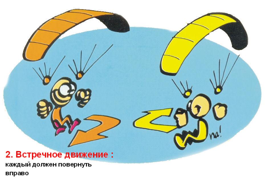Правила полетов на параплане, полеты у склона, правила полетов в динамическом и термическом потоке. Парапланерный Клуб Горизонт